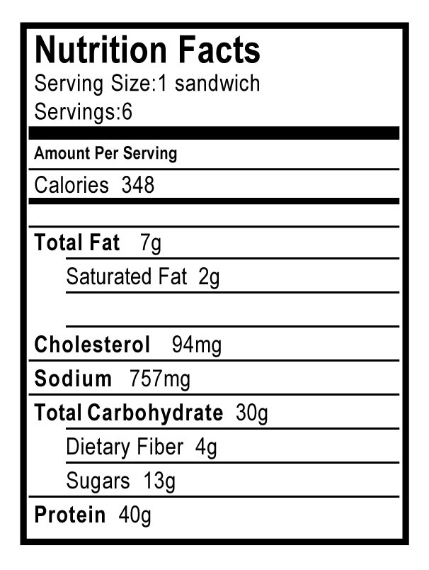 Before and after pictures blank nutrition label canadian nutrition facts label wordpress plugins pronofoot35fo Images