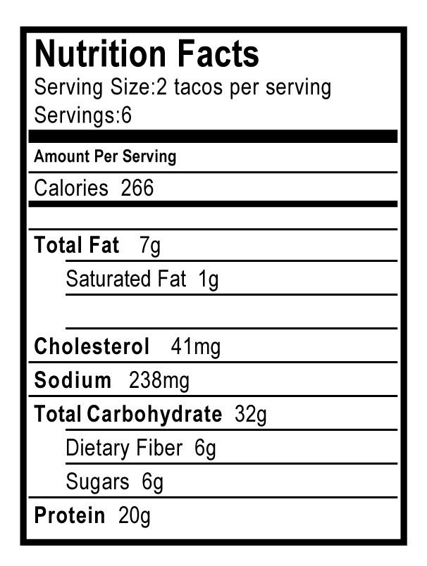The gallery for olive oil nutrition facts for Fish oil nutrition facts