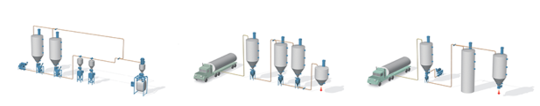 pneumatic conveying options